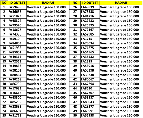 Image Result For Pulsa Murah Di Tarik